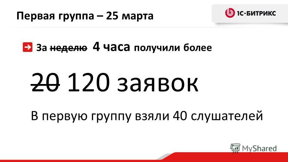 Первая группа – 25 марта За неделю 4 часа получили более 20 120 заявок В первую группу взяли 40 слушателей