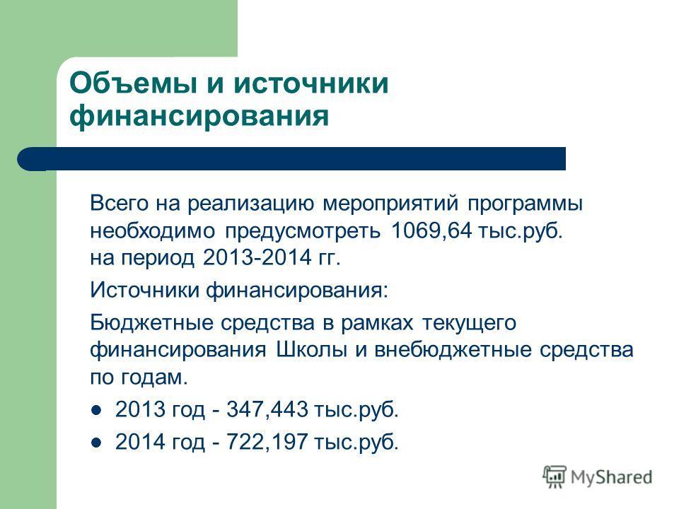 Объемы и источники финансирования Всего на реализацию мероприятий программы необходимо предусмотреть 1069,64 тыс.руб. на период 2013-2014 гг. Источники финансирования: Бюджетные средства в рамках текущего финансирования Школы и внебюджетные средства