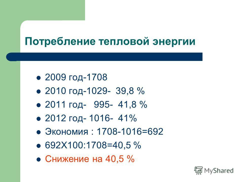 Потребление тепловой энергии 2009 год-1708 2010 год-1029- 39,8 % 2011 год- 995- 41,8 % 2012 год- 1016- 41% Экономия : 1708-1016=692 692Х100:1708=40,5 % Снижение на 40,5 %