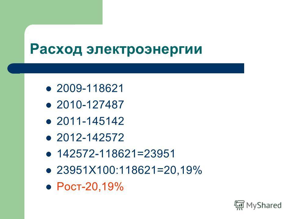 Расход электроэнергии 2009-118621 2010-127487 2011-145142 2012-142572 142572-118621=23951 23951Х100:118621=20,19% Рост-20,19%
