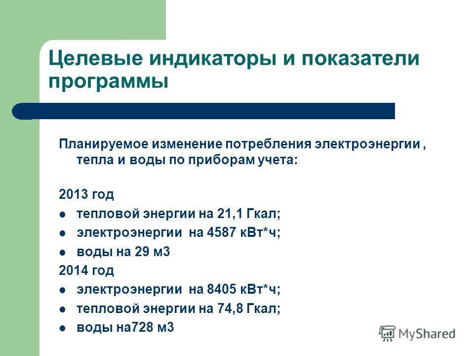 Целевые индикаторы и показатели программы Планируемое изменение потребления электроэнергии, тепла и воды по приборам учета: 2013 год тепловой энергии на 21,1 Гкал; электроэнергии на 4587 кВт*ч; воды на 29 м3 2014 год электроэнергии на 8405 кВт*ч; теп
