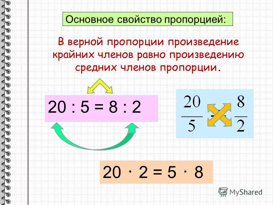20 : 5 = 8 : 2 В верной пропорции произведение крайних членов равно произведению средних членов пропорции. Основное свойство пропорцией: 20 2 = 5 8