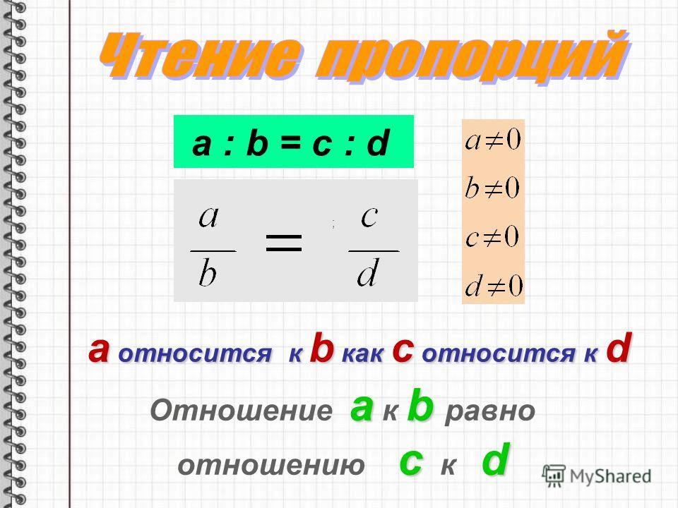 a относится к b как с относится к d ab cd Отношение a к b равно отношению c к d ; a : b = c : d