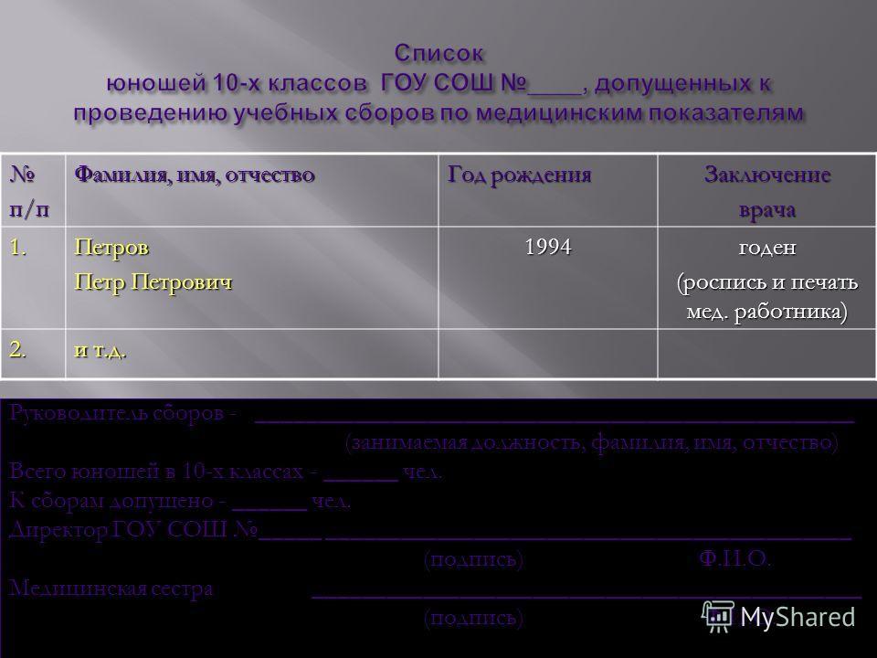 п/п Фамилия, имя, отчество Год рождения Заключениеврача1.Петров Петр Петрович 1994годен (роспись и печать мед. работника) 2. и т.д. Руководитель сборов - _________________________________________________ (занимаемая должность, фамилия, имя, отчество)
