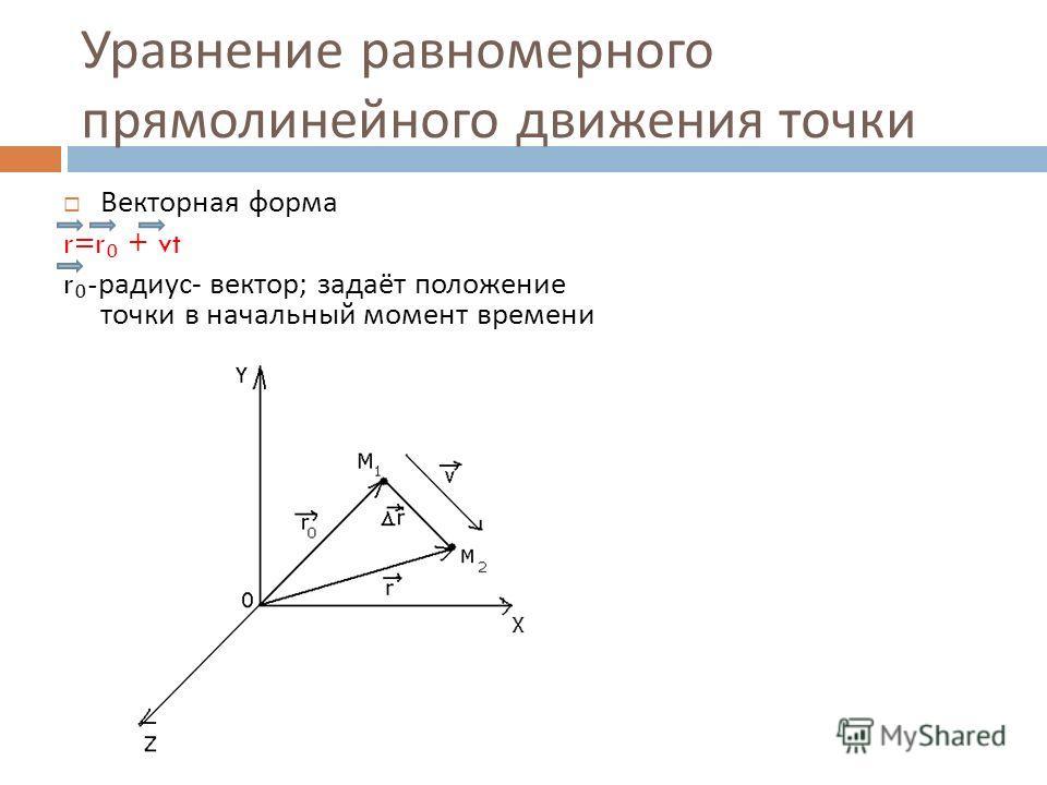 Уравнение равномерного прямолинейного движения точки Векторная форма r=r + vt r - радиус - вектор ; задаёт положение точки в начальный момент времени