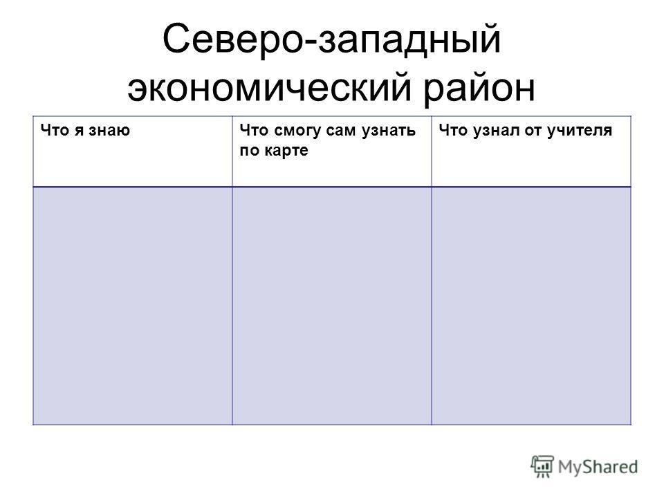 Северо-западный экономический район Что я знаюЧто смогу сам узнать по карте Что узнал от учителя