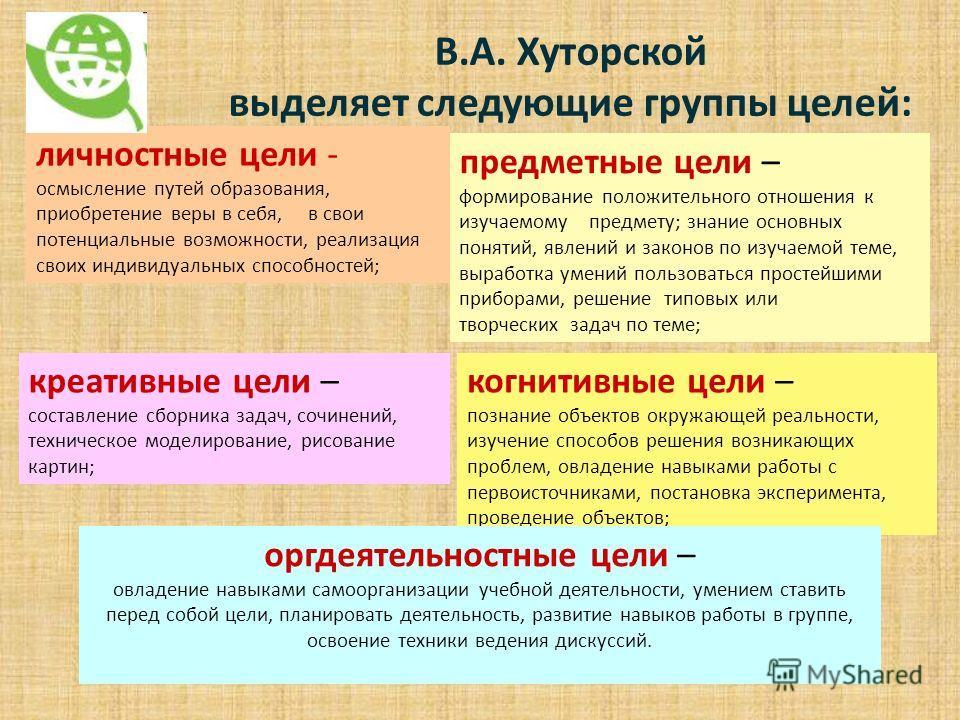 В.А. Хуторской выделяет следующие группы целей: личностные цели - осмысление путей образования, приобретение веры в себя, в свои потенциальные возможности, реализация своих индивидуальных способностей; предметные цели – формирование положительного от