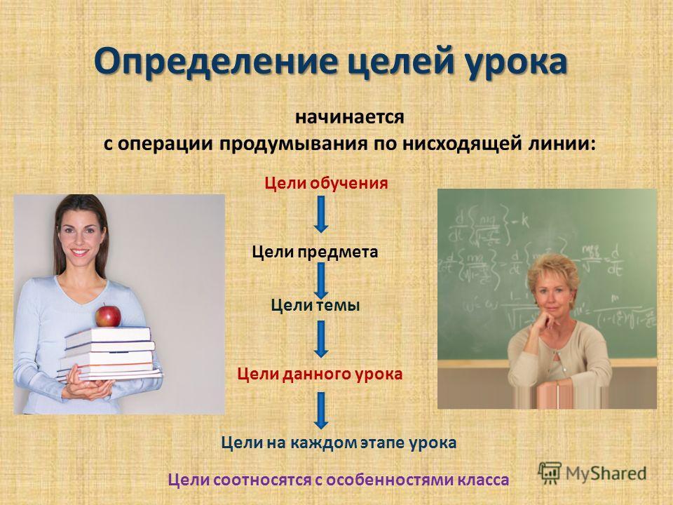Определение целей урока Цели обучения начинается с операции продумывания по нисходящей линии: Цели предмета Цели темы Цели данного урока Цели соотносятся с особенностями класса Цели на каждом этапе урока
