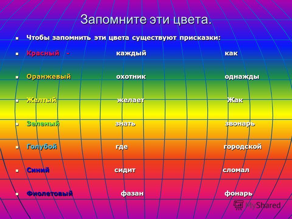 Объяснение нового материала. Учитель: Ньютон разноцветную полоску, которая образуется после прохождения света через призму назвал спектром (от лат. spectrum,что означает видение), а явление разложения света призмой – дисперсией ( от лат. dispersio, ч
