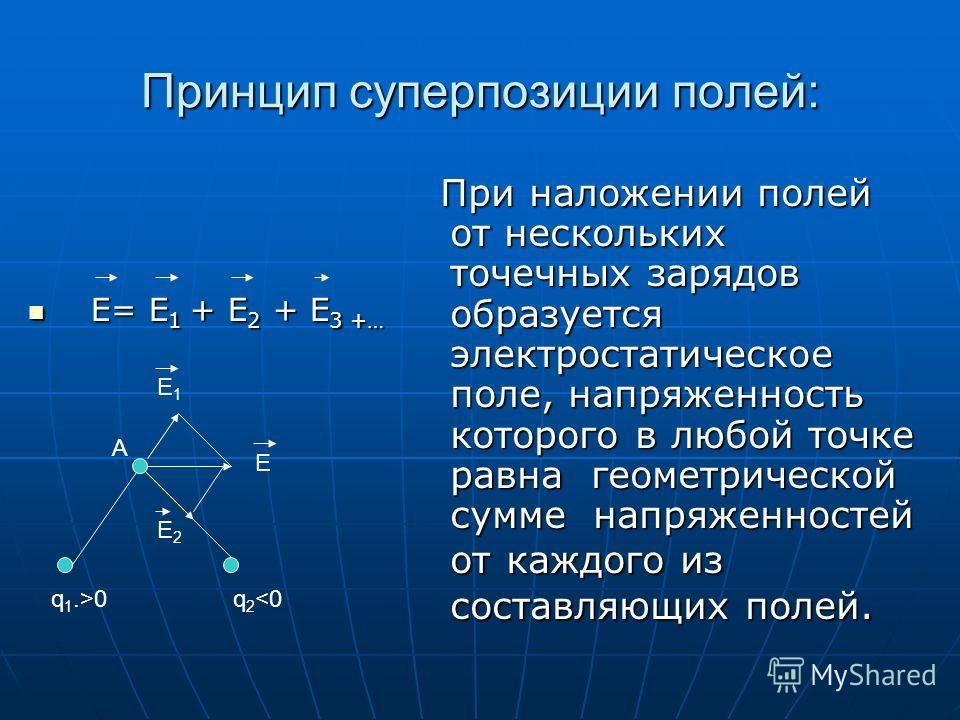 Напряженность электрического поля точечного заряда. Е = k · ׀ q 0 ׀ /r 2 Е = k · ׀ q 0 ׀ /r 2 Напряженность электрического поля точечного заряда в некоторой точке пространства прямо пропорциональна модулю заряда источника поля и обратно пропорциональ
