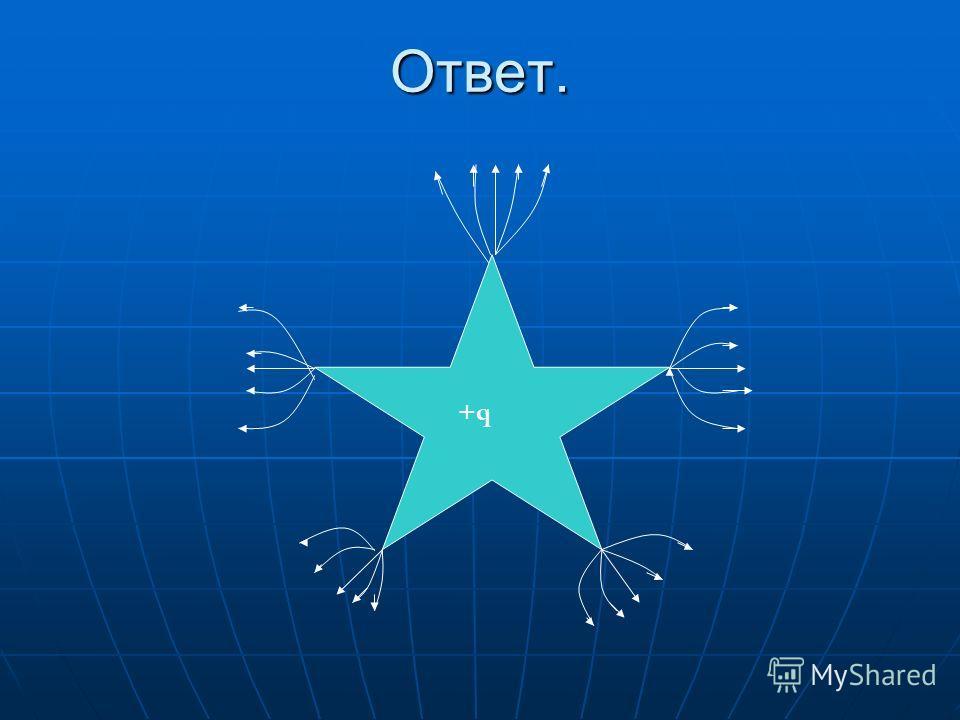Задание2. Начертите силовые линии поля, образованного заряженным телом в форме пятиконечной звезды. Начертите силовые линии поля, образованного заряженным телом в форме пятиконечной звезды. +q+q