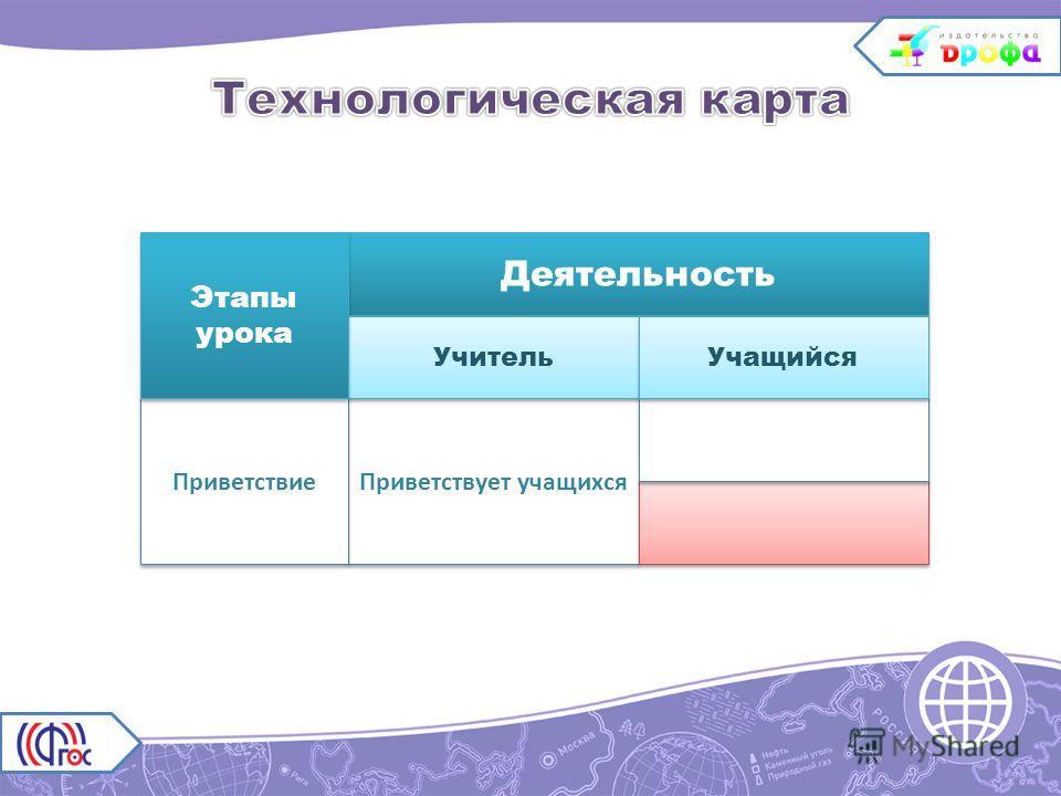 Деятельность Приветствует учащихся Учитель Приветствие Учащийся Этапы урока Этапы урока