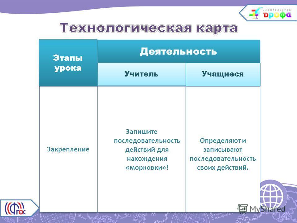Деятельность Запишите последовательность действий для нахождения «морковки»! Учитель Определяют и записывают последовательность своих действий. Закрепление Этапы урока Этапы урока Учащиеся