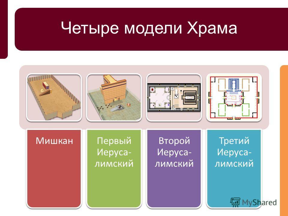 Любой жилой дом состоит из разных зон А как выглядит ТВОЙ дом?