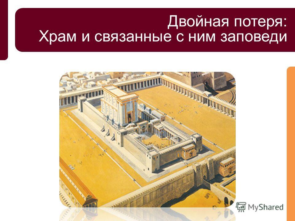Учение о Храме Зачем знать формы Храма? Основная схема Храма Из чего он состоит? Третий Храм Как он будет выглядеть?