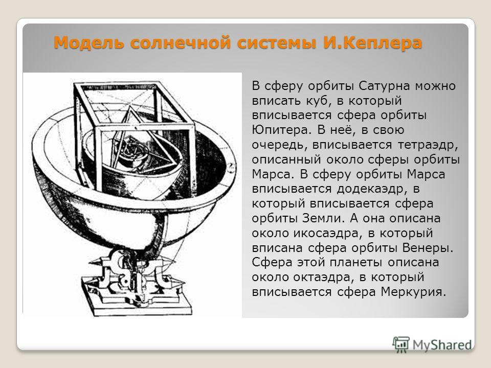 Модель солнечной системы И.Кеплера В сферу орбиты Сатурна можно вписать куб, в который вписывается сфера орбиты Юпитера. В неё, в свою очередь, вписывается тетраэдр, описанный около сферы орбиты Марса. В сферу орбиты Марса вписывается додекаэдр, в ко