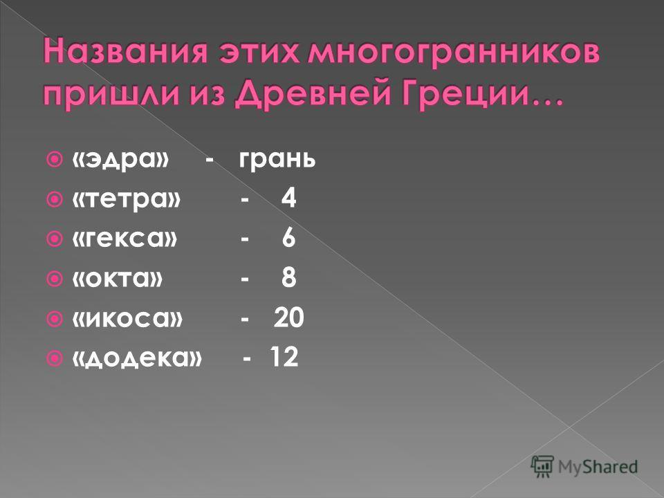 «эдра» - грань «тетра»- 4 «гекса»- 6 «окта» - 8 «икоса»- 20 «додека» - 12
