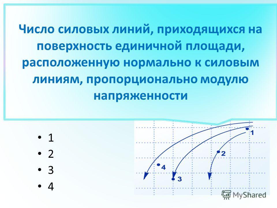 (ЕГЭ 2008 г.) А19. На рисунке изображены линии напряженности электрического поля в некотором месте пространства. В какой из точек напряженность максимальна по модулю? 1 2 3 4 Число силовых линий, приходящихся на поверхность единичной площади, располо