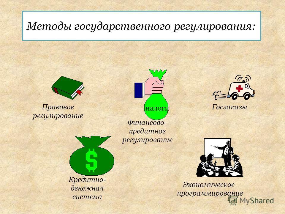 Правовое регулирование Госзаказы налоги Финансово- кредитное регулирование Кредитно- денежная система Экономическое программирование Методы государственного регулирования: