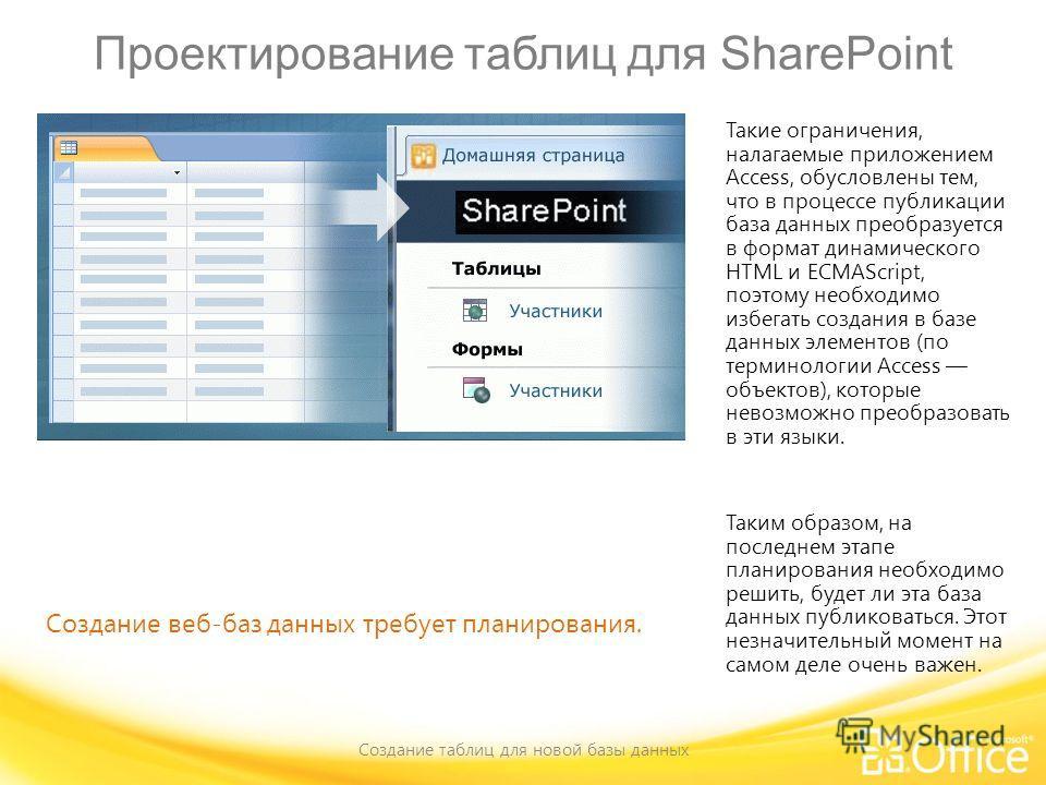 Проектирование таблиц для SharePoint Создание таблиц для новой базы данных Создание веб-баз данных требует планирования. Такие ограничения, налагаемые приложением Access, обусловлены тем, что в процессе публикации база данных преобразуется в формат д
