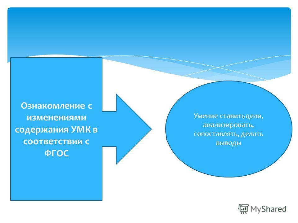 Ознакомление с изменениями содержания УМК в соответствии с ФГОС Умение ставить цели, анализировать, сопоставлять, делать выводы