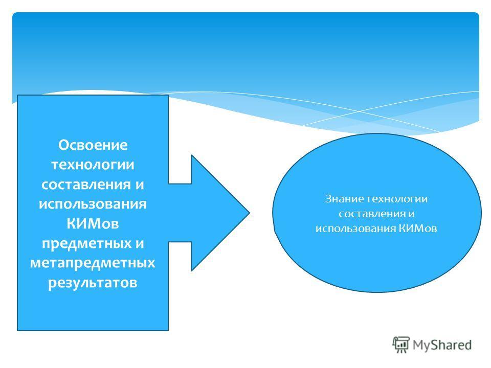Освоение технологии составления и использования КИМов предметных и метапредметных результатов Знание технологии составления и использования КИМов