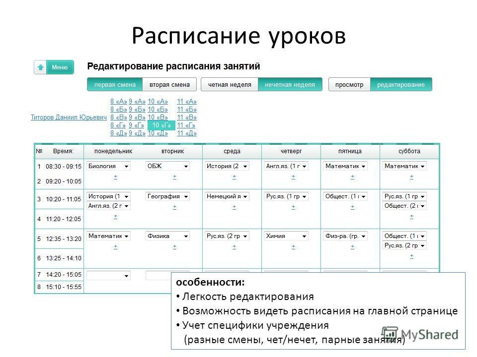 Расписание уроков особенности: Легкость редактирования Возможность видеть расписания на главной странице Учет специфики учреждения (разные смены, чет/нечет, парные занятия)
