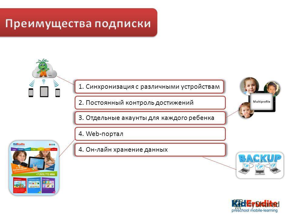 1. Синхронизация с различными устройствам 2. Постоянный контроль достижений 3. Отдельные акаунты для каждого ребенка 4. Web-портал 4. Он-лайн хранение данных Multiprofile