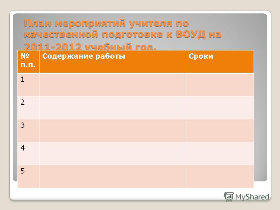 План мероприятий учителя по качественной подготовке к ВОУД на 2011-2012 учебный год. п.п. Содержание работыСроки 1 2 3 4 5