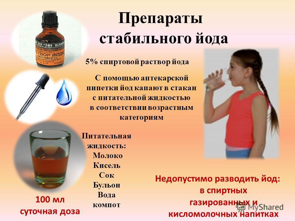 Препараты стабильного йода 5% спиртовой раствор йода С помощью аптекарской пипетки йод капают в стакан с питательной жидкостью в соответствии возрастным категориям 100 мл суточная доза Питательная жидкость: Молоко Кисель Сок Бульон Вода компот Недопу