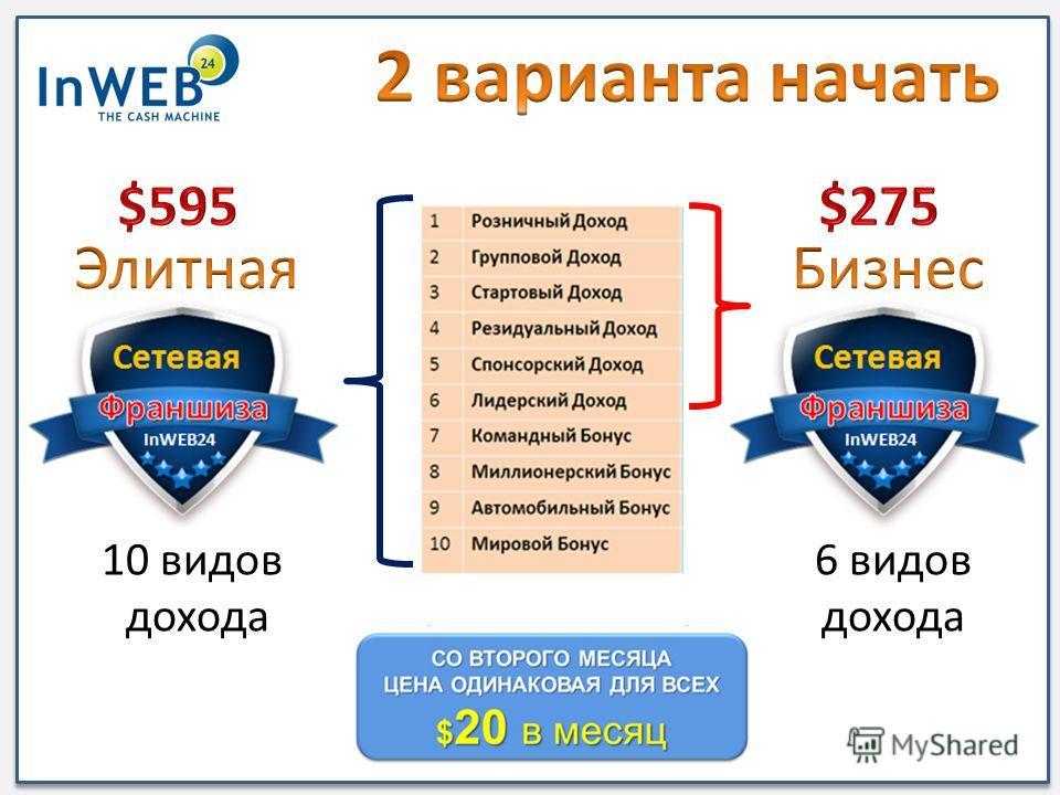6 видов дохода 10 видов дохода