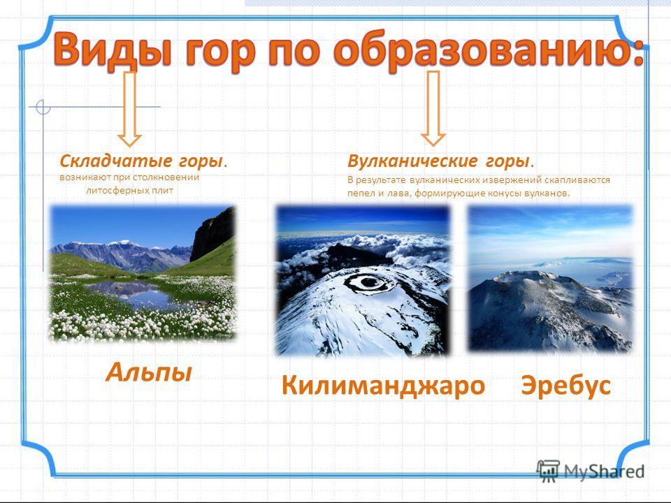 Практикум в контурных картах Атлас с.13-14 К\К с.3-4 Задание: нанести на к\к следующие формы рельефа: г.Кордильеры г.Гималаи г.Анды г.Килиманджаро г. Хибины г. Эверест Уральские горы