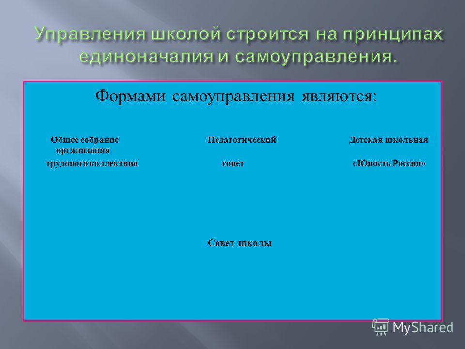 Формами самоуправления являются: Общее собрание Педагогический Детская школьная организация трудового коллектива совет «Юность России» Совет школы