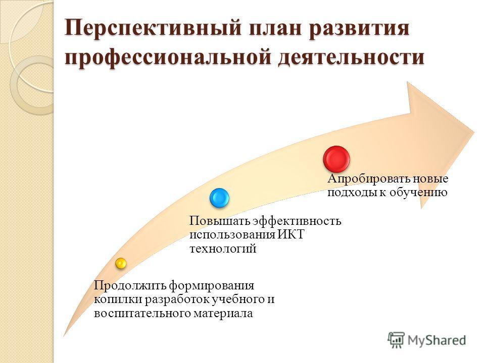 Профессиональная позиция Очень важно научить ребенка основам русского языка, чтения и других предметов, используя игры как средство познавательной деятельности учащихся. Но не менее важно воспитать достойного человека, гражданина своей страны.