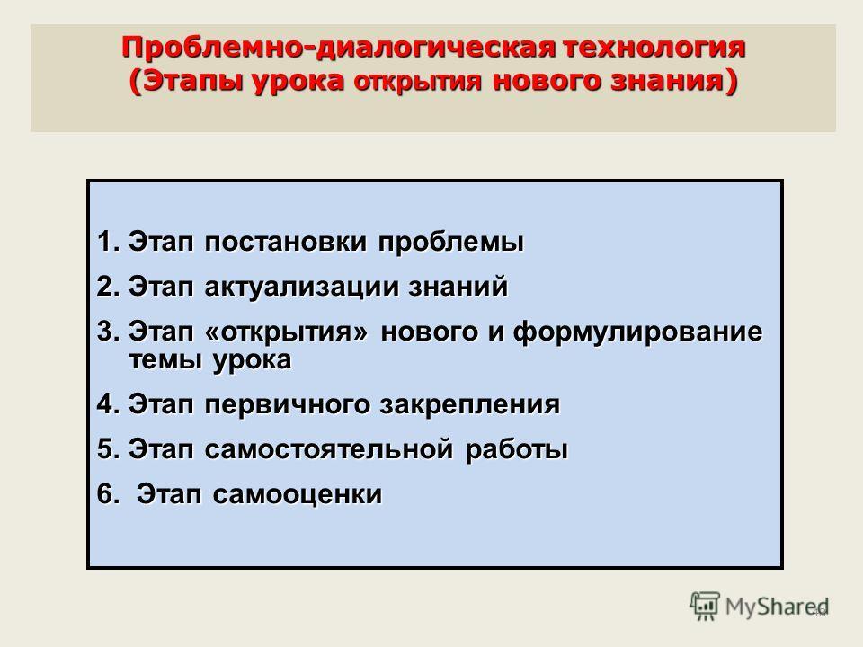 43 Проблемно-диалогическая технология (Этапы урока открытия нового знания) 1. Этап постановки проблемы 2. Этап актуализации знаний 3. Этап «открытия» нового и формулирование темы урока 4. Этап первичного закрепления 5. Этап самостоятельной работы 6.