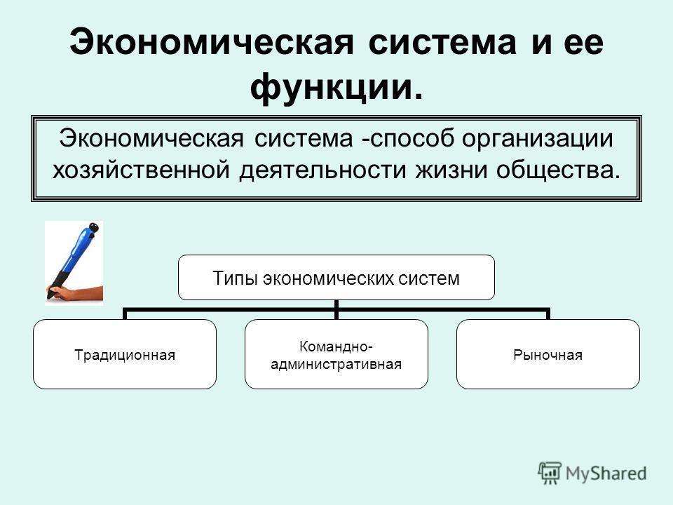 Экономическая система и ее функции. Экономическая система -способ организации хозяйственной деятельности жизни общества. Типы экономических систем Традиционная Командно- административная Рыночная
