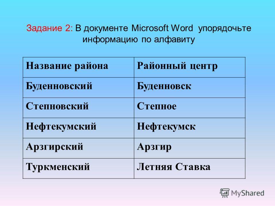 Задание 2: В документе Microsoft Word упорядочьте информацию по алфавиту Название районаРайонный центр БуденновскийБуденновск СтепновскийСтепное НефтекумскийНефтекумск АрзгирскийАрзгир ТуркменскийЛетняя Ставка