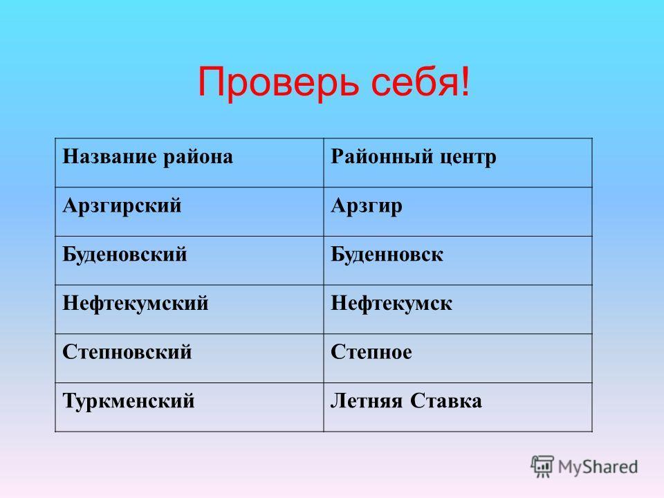Название районаРайонный центр АрзгирскийАрзгир БуденовскийБуденновск НефтекумскийНефтекумск СтепновскийСтепное ТуркменскийЛетняя Ставка Проверь себя!