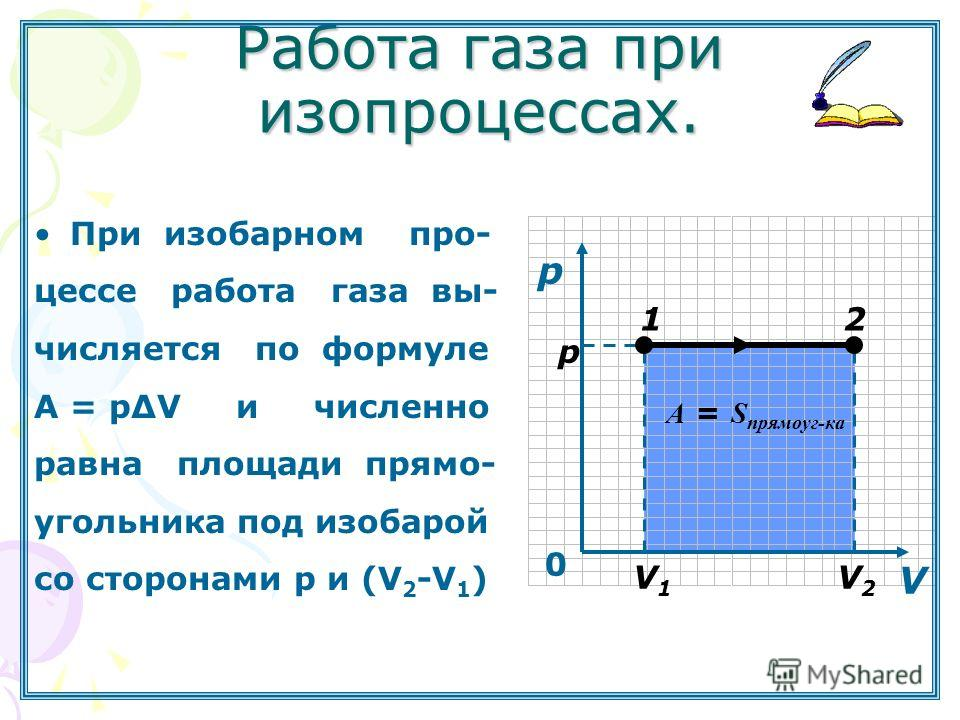 Работа газа при изопроцессах. При изобарном про- цессе работа газа вы- числяется по формуле А = рV и численно равна площади прямо- угольника под изобарой со сторонами р и (V 2 -V 1 ) p р V V1V1 V2V2 0 12 А = S прямоуг-ка