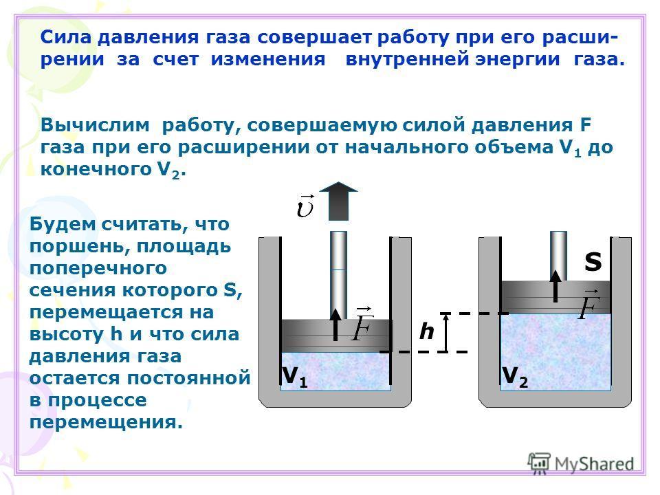 Сила давления газа совершает работу при его расши- рении за счет изменения внутренней энергии газа. Вычислим работу, совершаемую силой давления F газа при его расширении от начального объема V 1 до конечного V 2. Будем считать, что поршень, площадь п