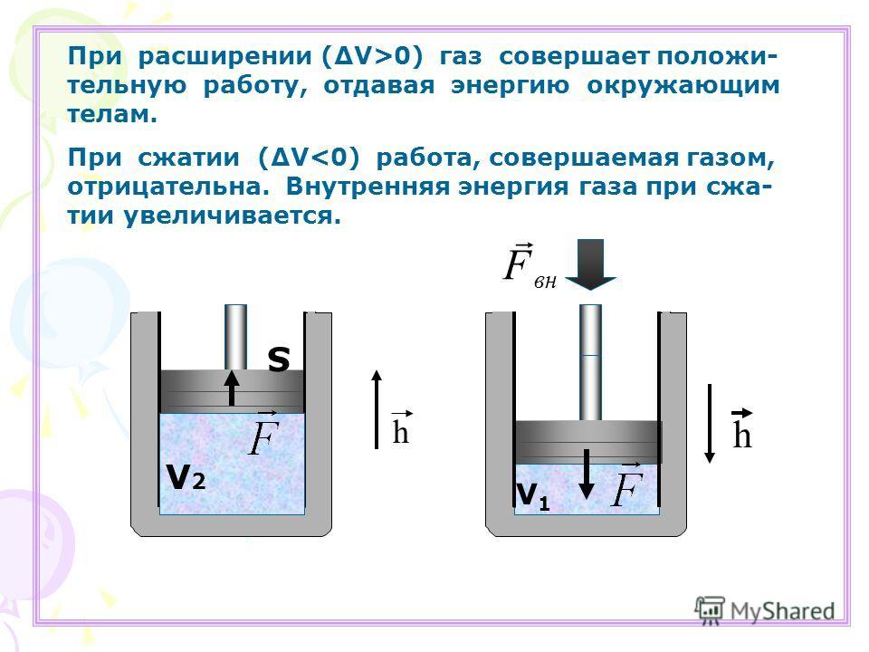 При расширении (V>0) газ совершает положи- тельную работу, отдавая энергию окружающим телам. При сжатии (V