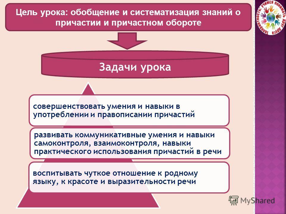 Цель урока: обобщение и систематизация знаний о причастии и причастном обороте Задачи урока совершенствовать умения и навыки в употреблении и правописании причастий развивать коммуникативные умения и навыки самоконтроля, взаимоконтроля, навыки практи