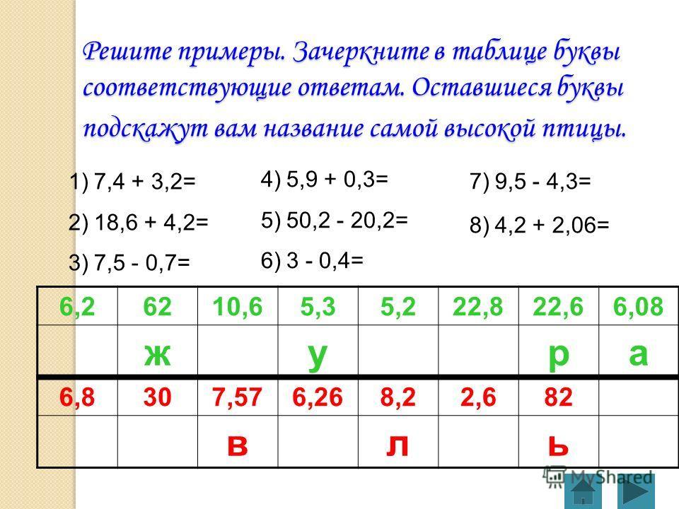 Решите примеры. Зачеркните в таблице буквы соответствующие ответам. Оставшиеся буквы подскажут вам название самой высокой птицы. 1)7,4 + 3,2= 2)18,6 + 4,2= 3)7,5 - 0,7= 4)5,9 + 0,3= 5)50,2 - 20,2= 6)3 - 0,4= 7)9,5 - 4,3= 8)4,2 + 2,06= 6,26210,65,35,2