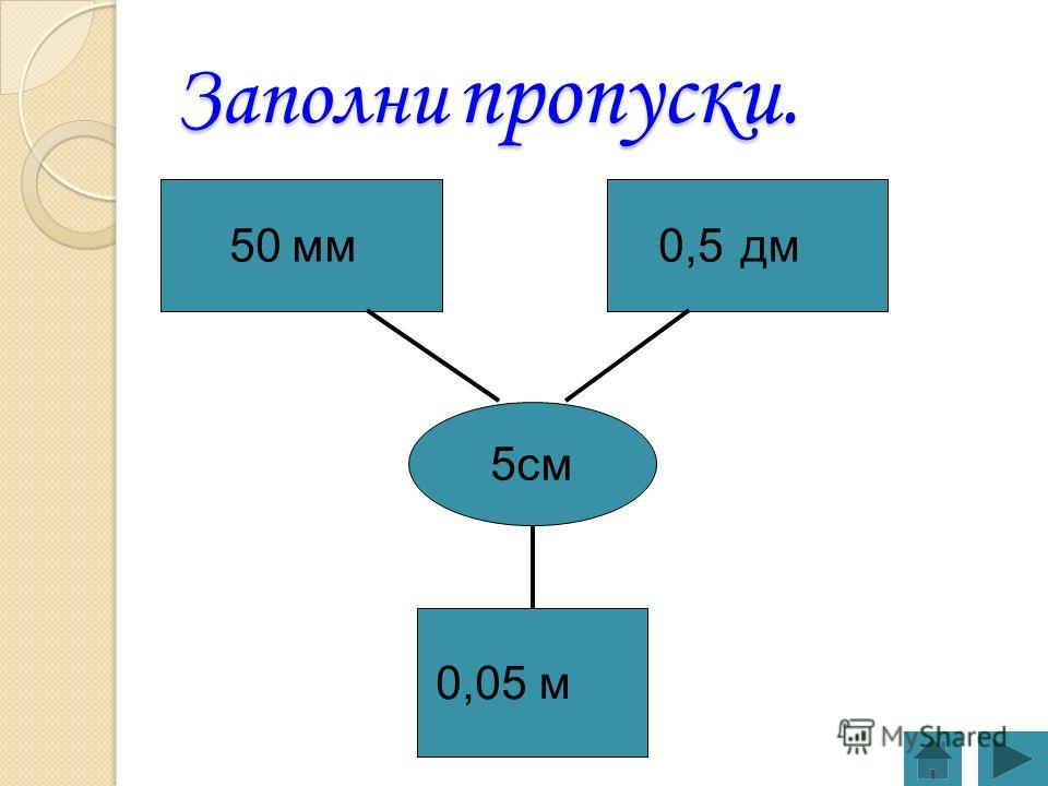 5см …мм…дм …м Заполни пропуски. 500,5 0,05