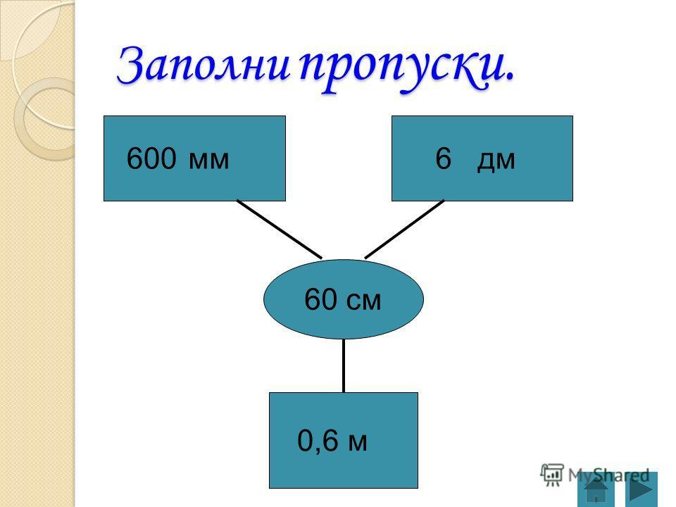 60 см …мм…дм …м Заполни пропуски. 6006 0,6