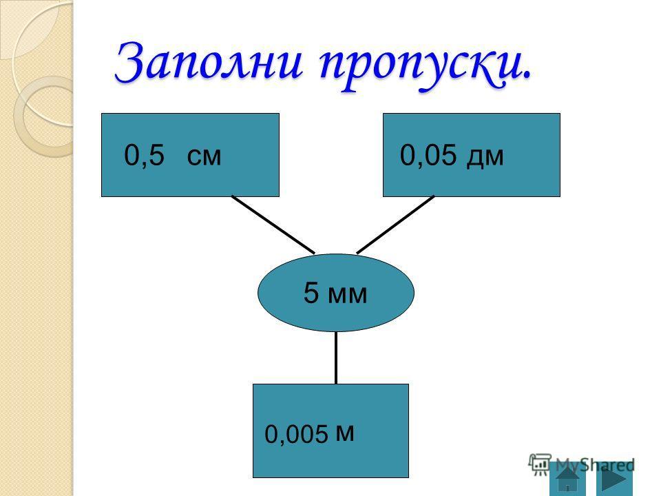5 мм …см…дм …м Заполни пропуски. 0,50,05 0,005