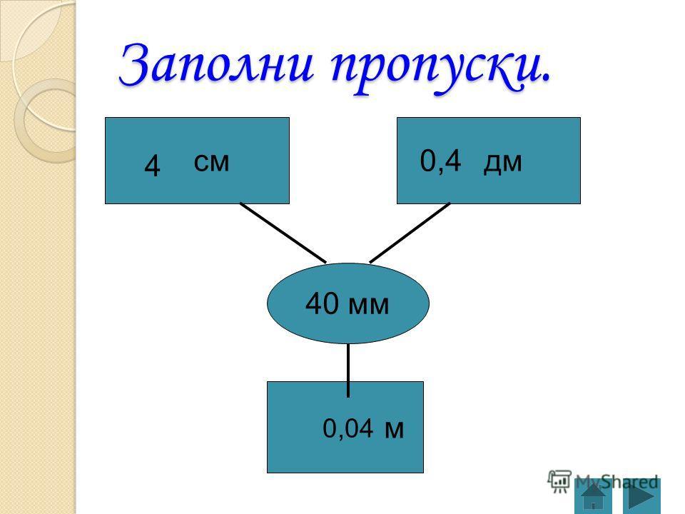 40 мм …см…дм …м Заполни пропуски. 4 0,04 0,4