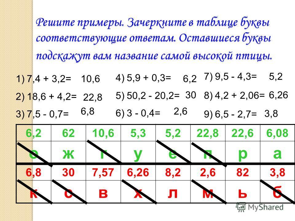Решите примеры. Зачеркните в таблице буквы соответствующие ответам. Оставшиеся буквы подскажут вам название самой высокой птицы. 1)7,4 + 3,2= 2)18,6 + 4,2= 3)7,5 - 0,7= 4)5,9 + 0,3= 5)50,2 - 20,2= 6)3 - 0,4= 7)9,5 - 4,3= 8)4,2 + 2,06= 9)6,5 - 2,7= 6,