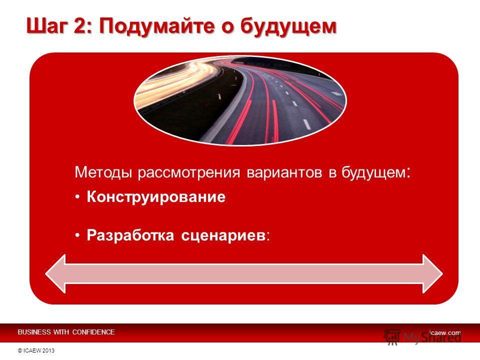 BUSINESS WITH CONFIDENCE icaew.com © ICAEW 2013 Шаг 2: Подумайте о будущем Методы рассмотрения вариантов в будущем : Конструирование Разработка сценариев: