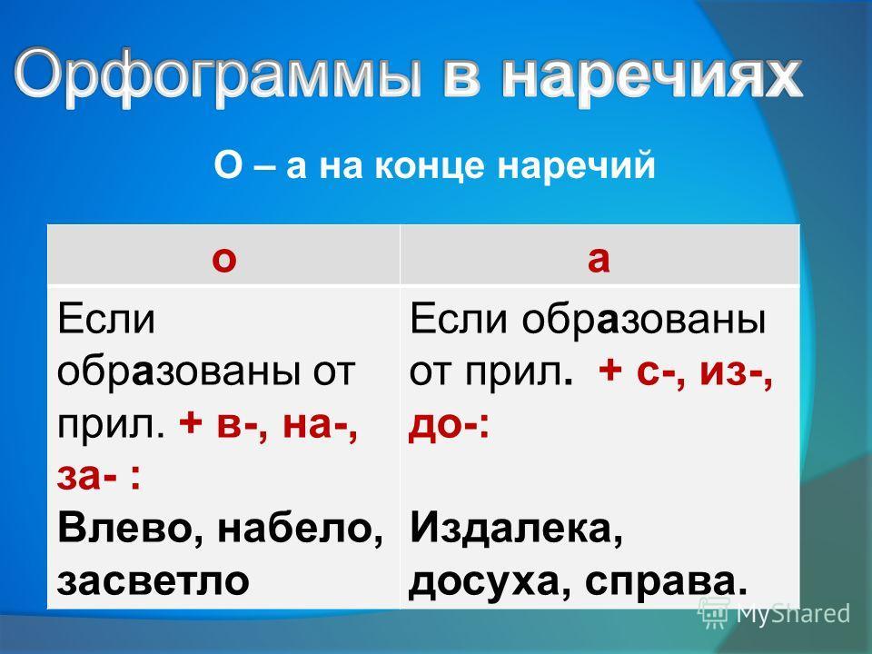 оа Если образованы от прил. + в-, на-, за- : Влево, набело, засветло Если образованы от прил. + с-, из-, до-: Издалека, досуха, справа. О – а на конце наречий